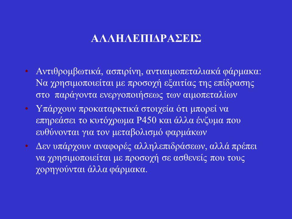 ΑΛΛΗΛΕΠΙΔΡΑΣΕΙΣ