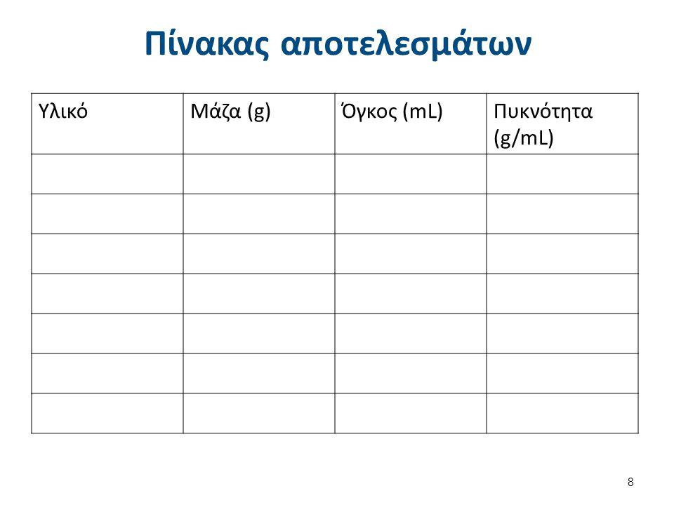 Εφαρμογή: ταυτοποίηση πολυμερών (1 από 2)