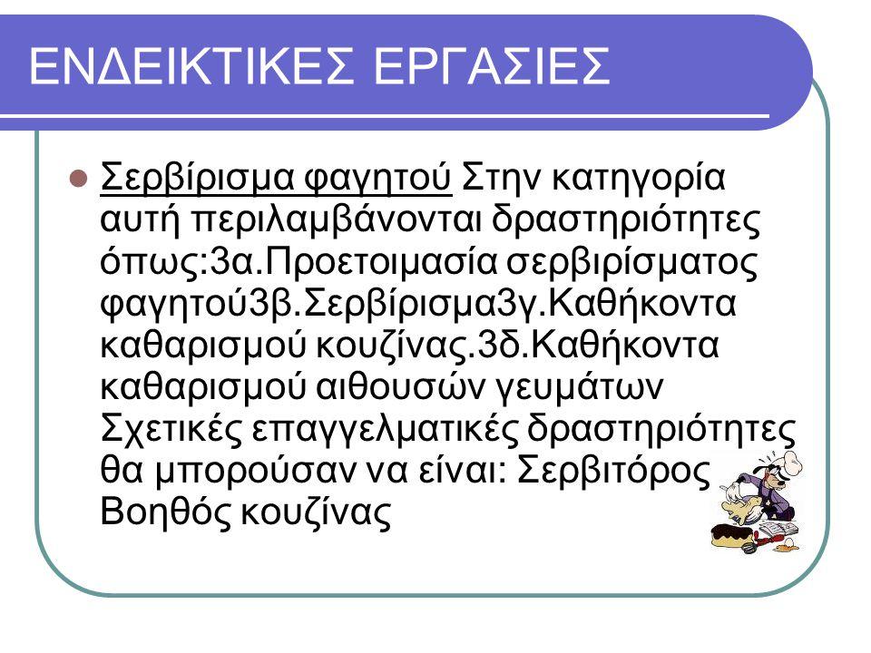 ΕΝΔΕΙΚΤΙΚΕΣ ΕΡΓΑΣΙΕΣ