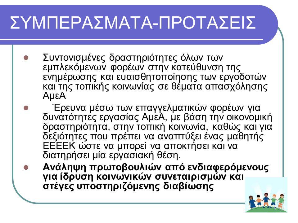 ΣΥΜΠΕΡΑΣΜΑΤΑ-ΠΡΟΤΑΣΕΙΣ