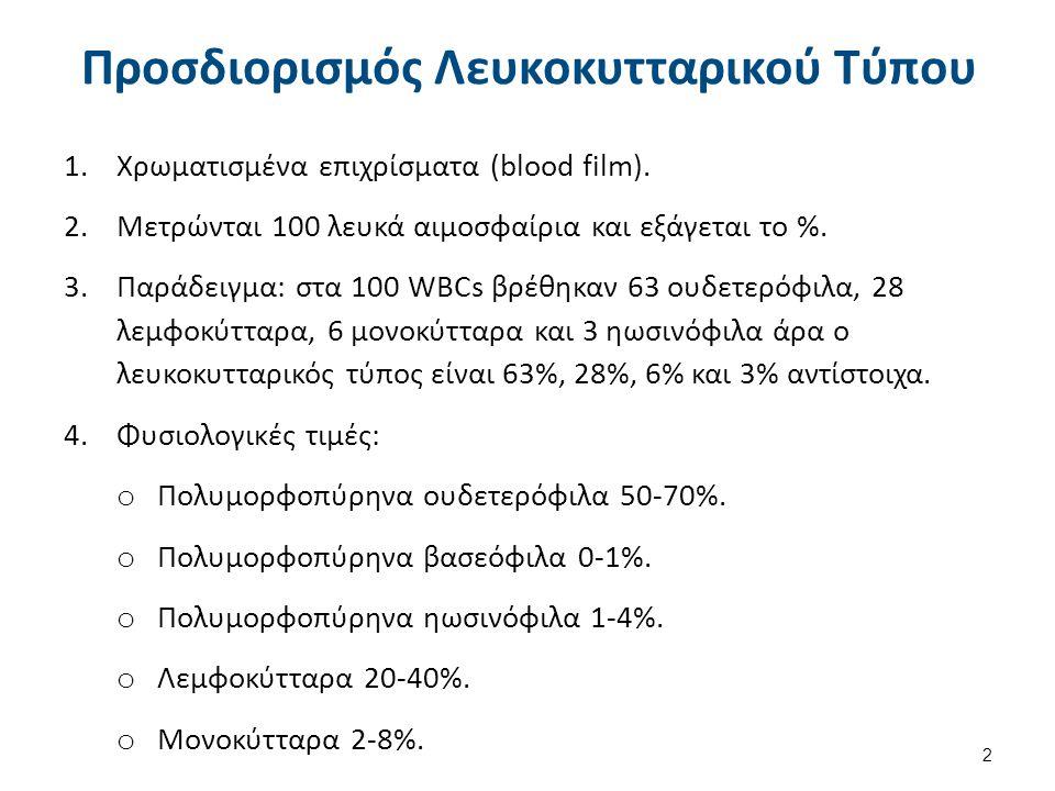 Φυσιολογική Κατανομή WBCs στον Ενήλικα