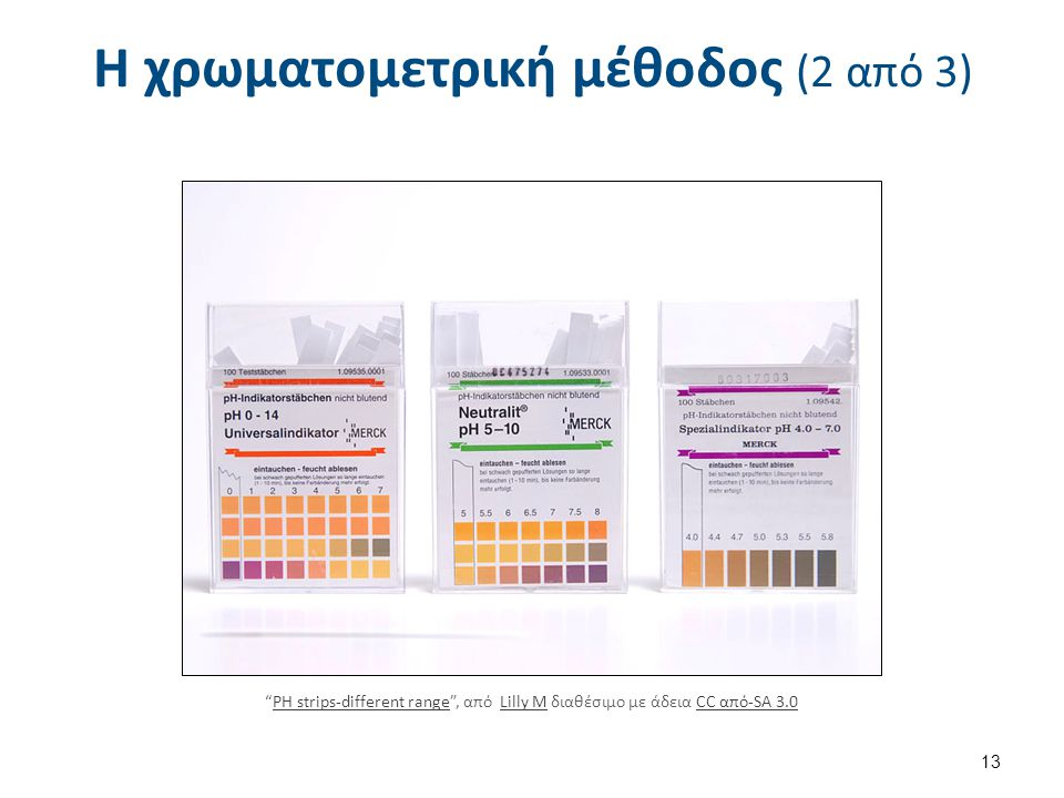 Η χρωματομετρική μέθοδος (3 από 3)