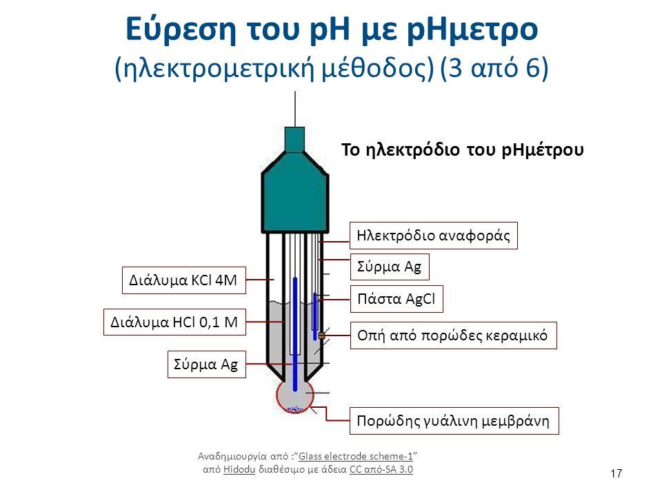 Εύρεση του pH με pΗμετρο (ηλεκτρομετρική μέθοδος) (4 από 6)