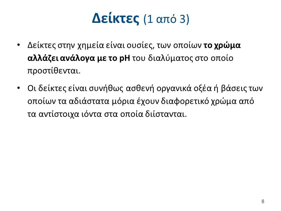 Δείκτες (2 από 3) ΗΔ⟺ Η + + Δ −