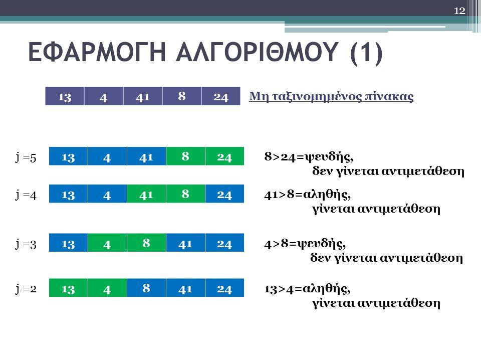 ΕΦΑΡΜΟΓΗ ΑΛΓΟΡΙΘΜΟΥ (1)