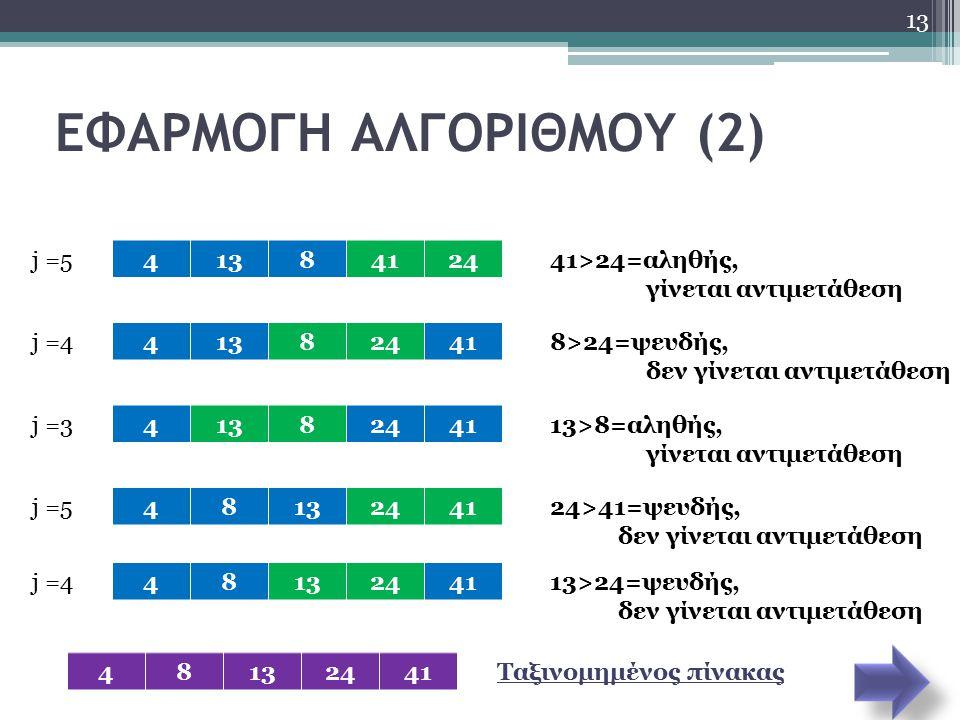 ΕΦΑΡΜΟΓΗ ΑΛΓΟΡΙΘΜΟΥ (2)