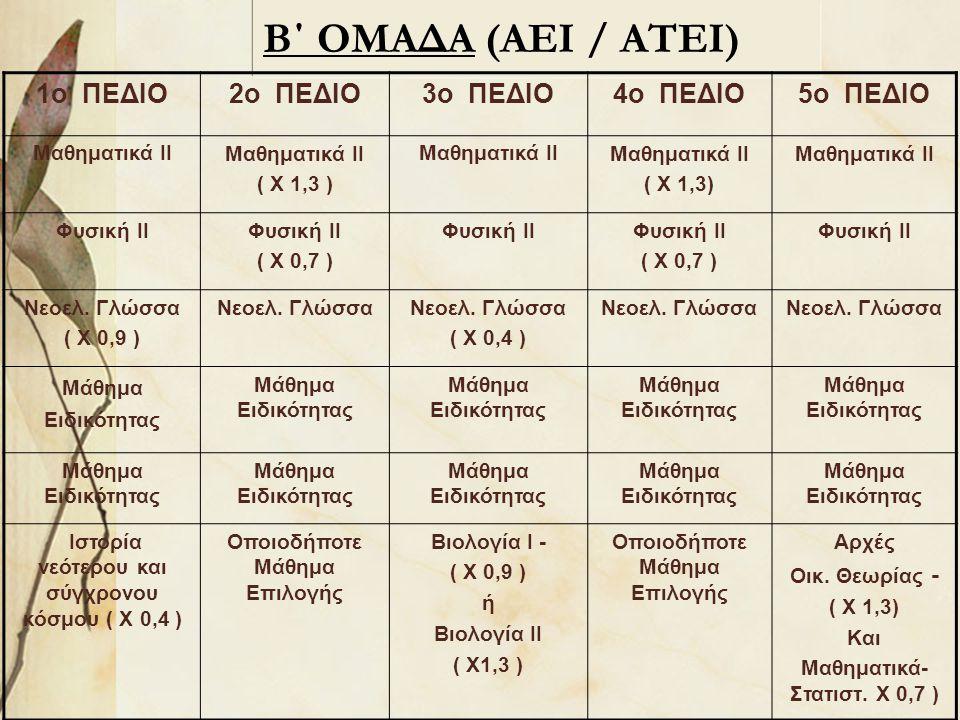 Β΄ ΟΜΑΔΑ (ΑΕΙ / ΑΤΕΙ) 1ο ΠΕΔΙΟ 2ο ΠΕΔΙΟ 3ο ΠΕΔΙΟ 4ο ΠΕΔΙΟ 5ο ΠΕΔΙΟ