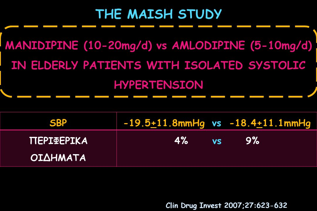 THE MAISH STUDY MANIDIPINE (10-20mg/d) vs AMLODIPINE (5-10mg/d) IN ELDERLY PATIENTS WITH ISOLATED SYSTOLIC HYPERTENSION.