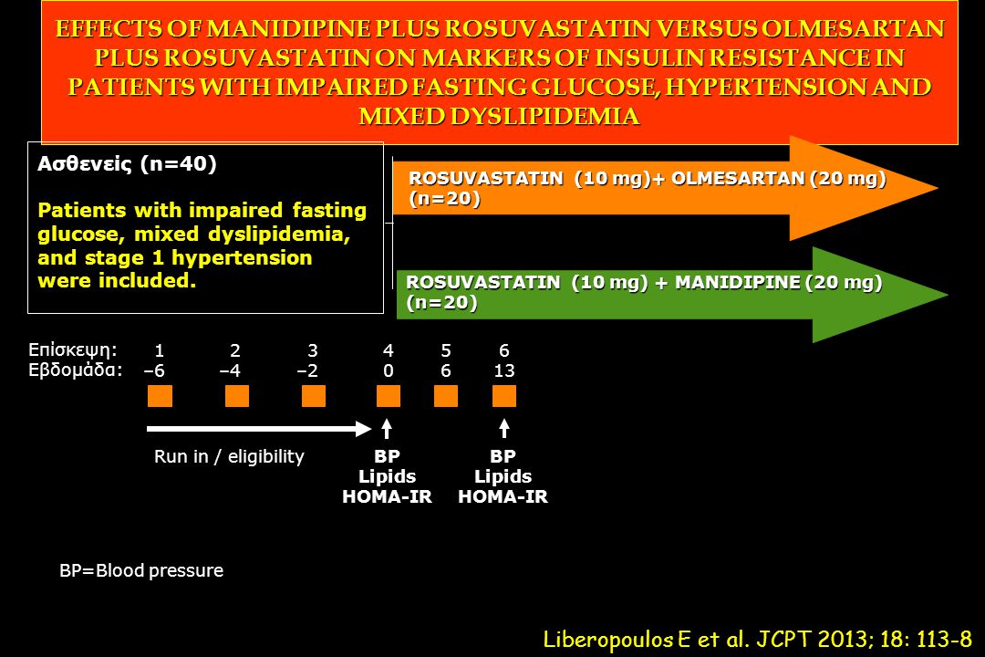 EFFECTS OF MANIDIPINE PLUS ROSUVASTATIN VERSUS OLMESARTAN PLUS ROSUVASTATIN ON MARKERS OF INSULIN RESISTANCE IN PATIENTS WITH IMPAIRED FASTING GLUCOSE, HYPERTENSION AND MIXED DYSLIPIDEMIA