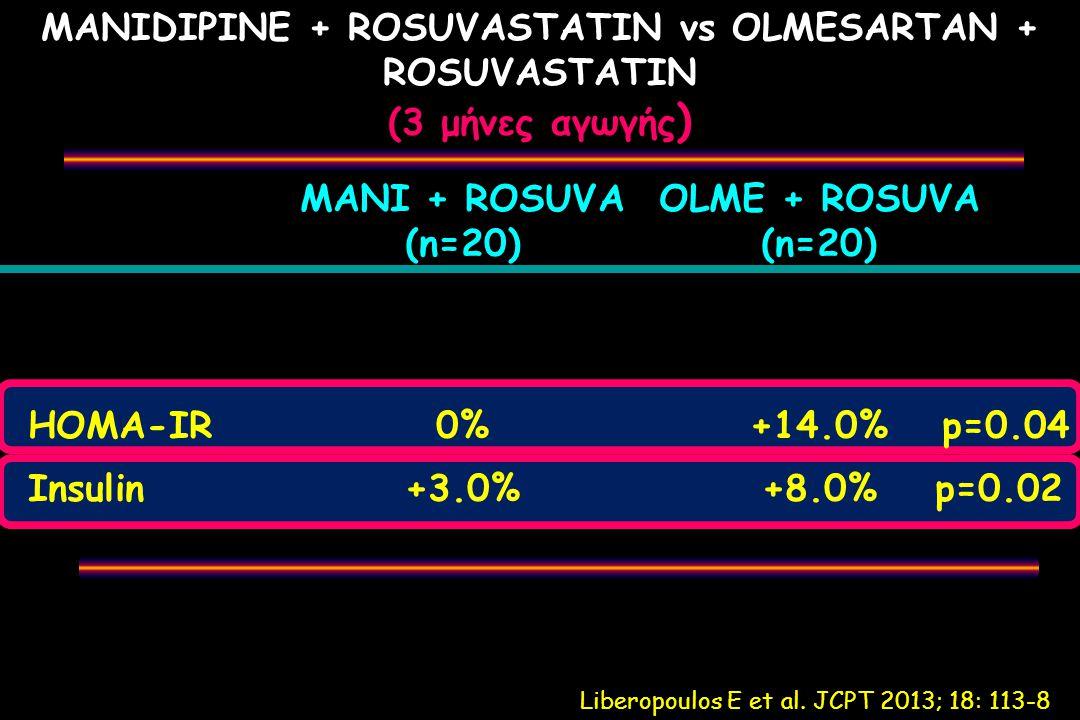 MANIDIPINE + ROSUVASTATIN vs OLMESARTAN + ROSUVASTATIN
