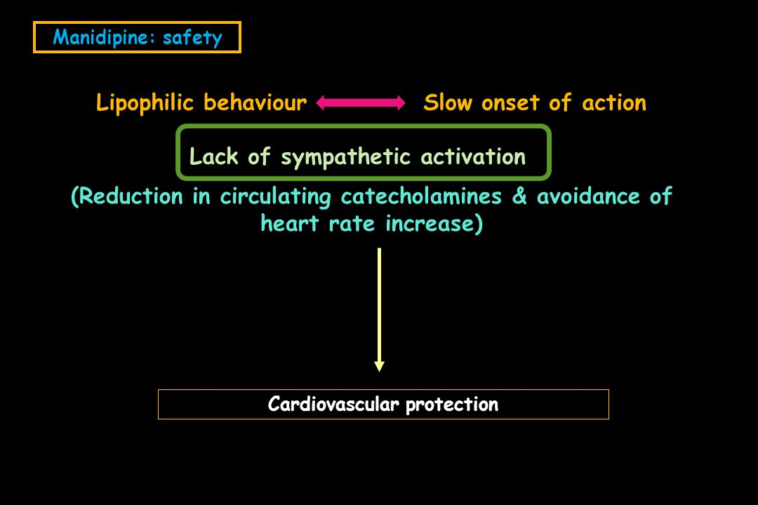 Lack of sympathetic activation Cardiovascular protection