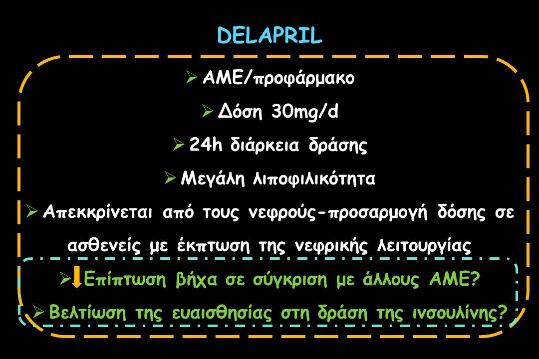 DELAPRIL AME/προφάρμακο Δόση 30mg/d 24h διάρκεια δράσης