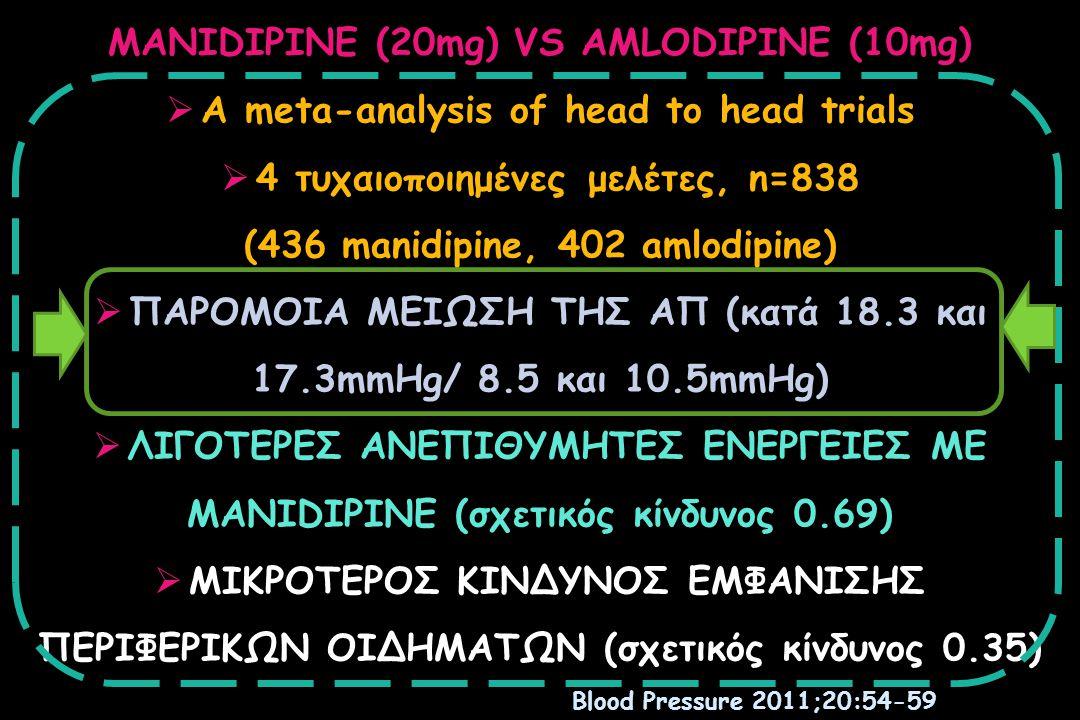 MANIDIPINE (20mg) VS AMLODIPINE (10mg)