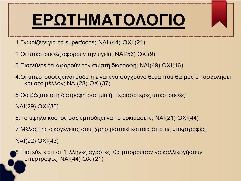 ΕΡΩΤΗΜΑΤΟΛΟΓΙΟ 1.Γνωρίζετε για τα superfoods; ΝΑΙ (44) ΟΧΙ (21)