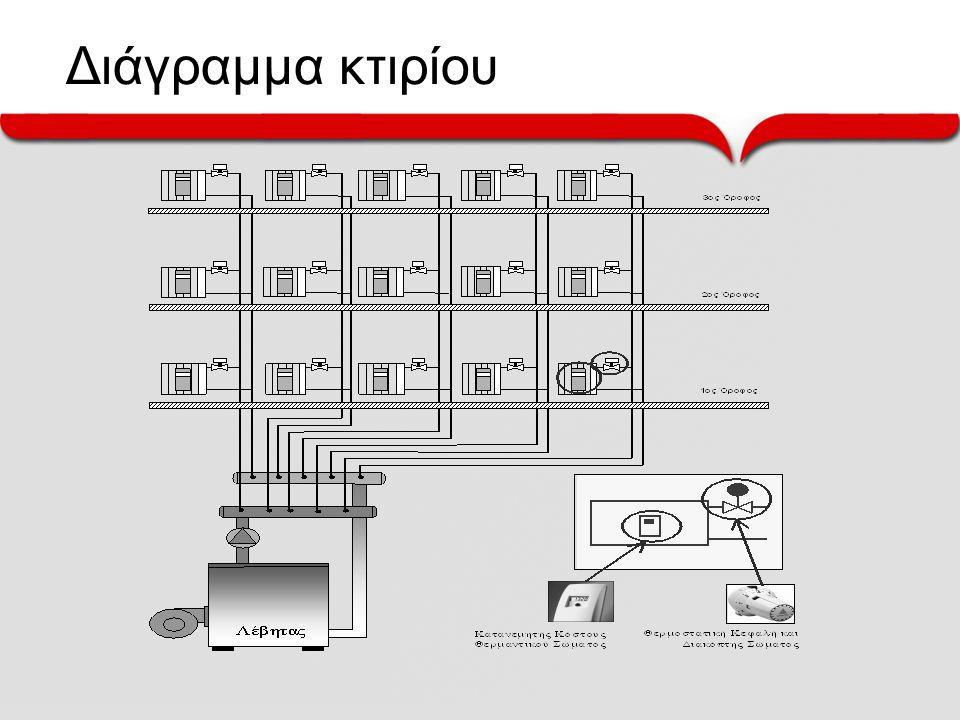 Διάγραμμα κτιρίου 16