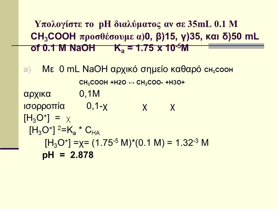 Υπολογίστε το pH διαλύματος αν σε 35mL 0