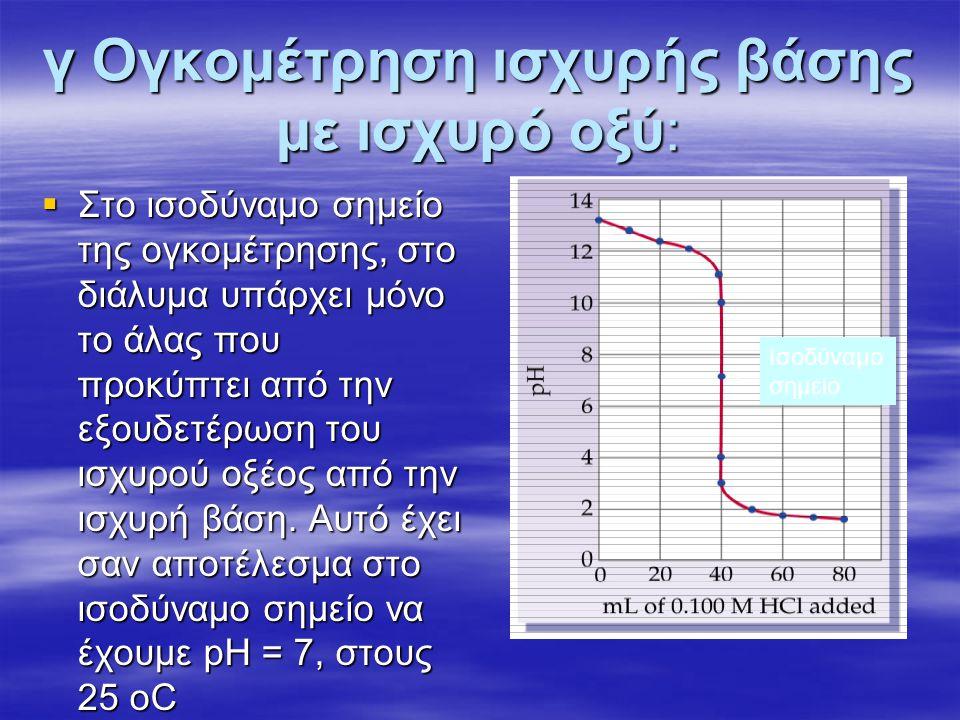 γ Ογκομέτρηση ισχυρής βάσης με ισχυρό οξύ: