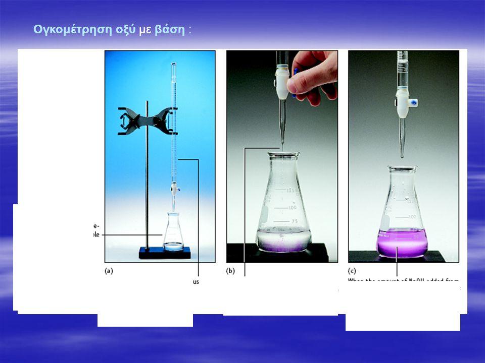 Ογκομέτρηση οξύ με βάση :