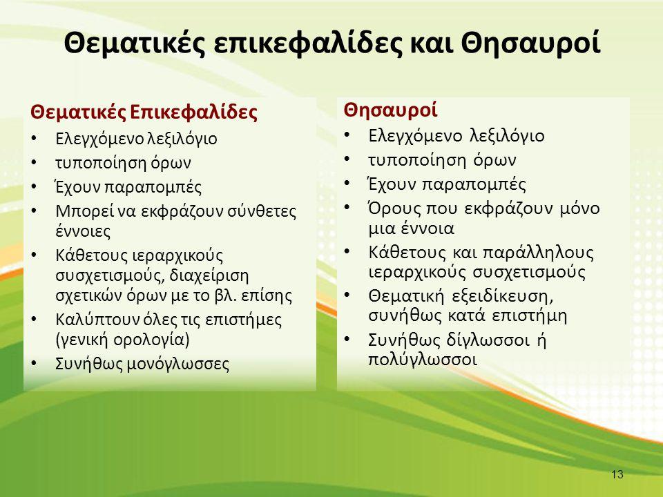 Κυριότεροι Θησαυροί Eurovoc ERIC Inspec