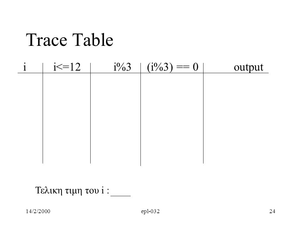 Trace Table i i<=12 i%3 (i%3) == 0 output Τελικη τιμη του i :