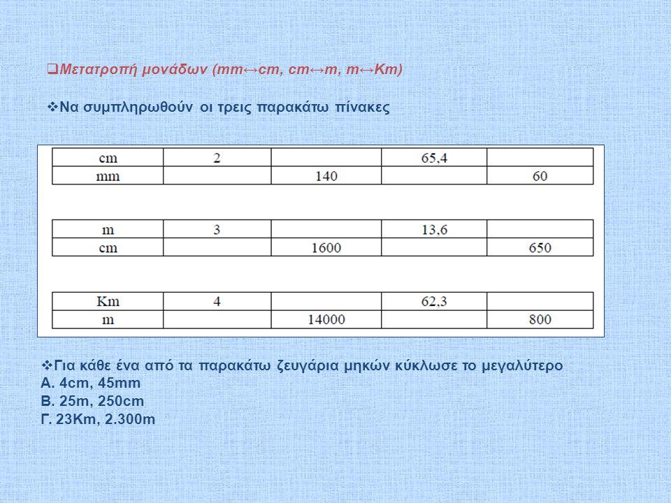 Μετατροπή μονάδων (mm↔cm, cm↔m, m↔Km)