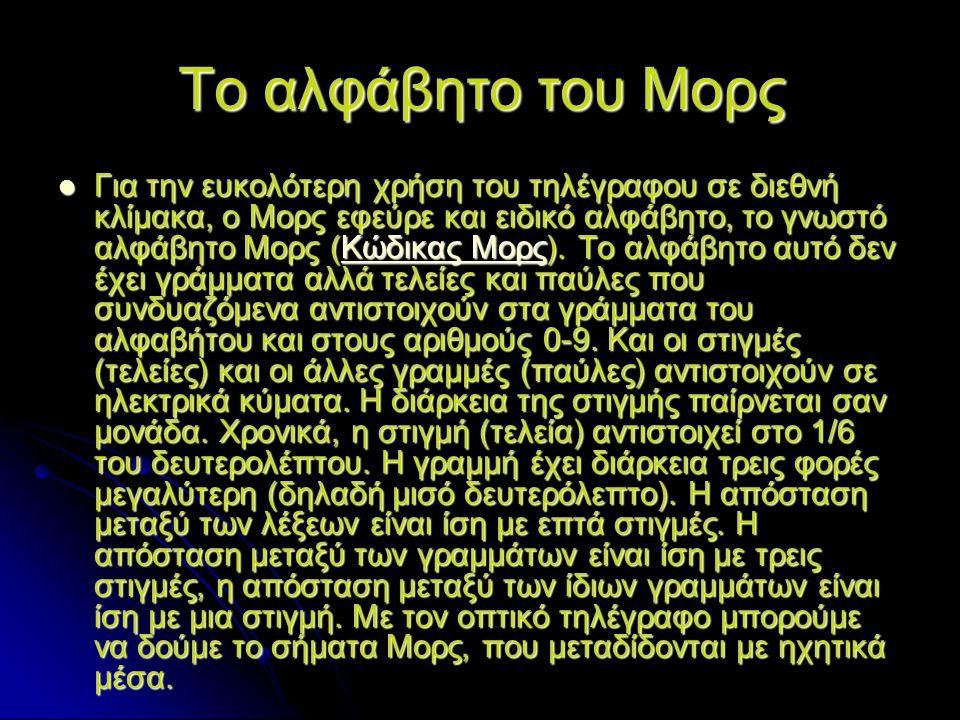 Το αλφάβητο του Μορς