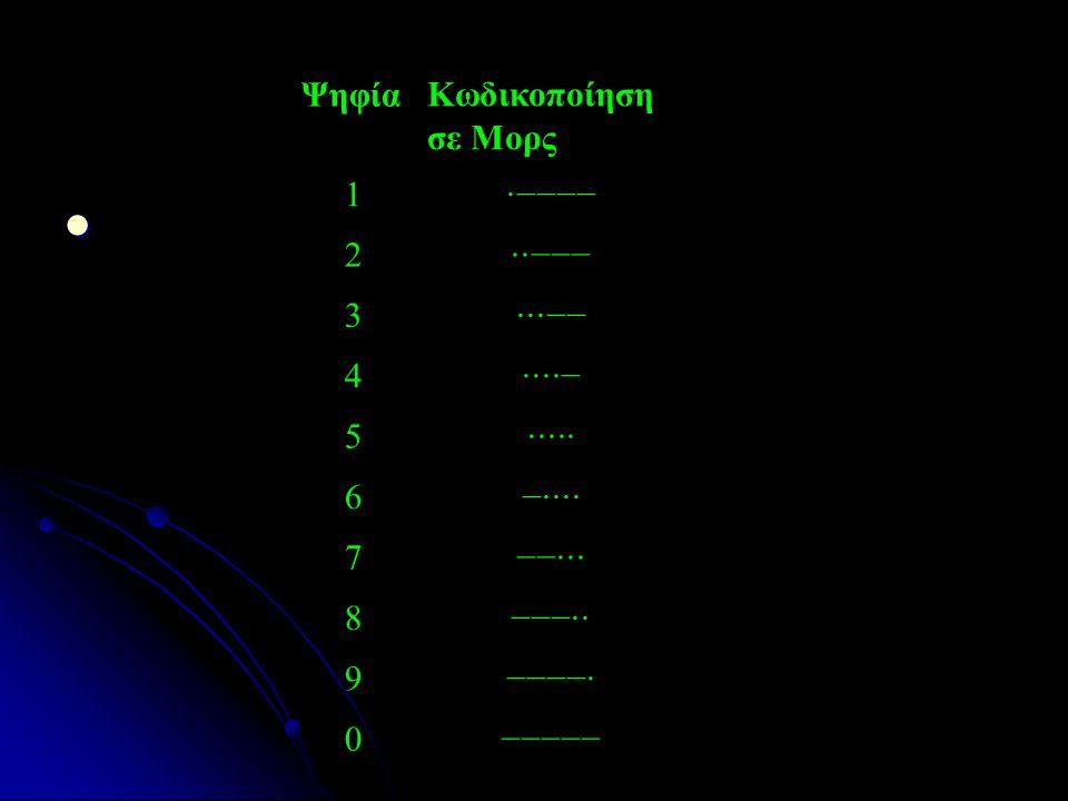 Ψηφία Κωδικοποίηση σε Μορς. 1. ·−−−− 2. ··−−− 3. ···−− 4. ····− 5. ····· 6. −····