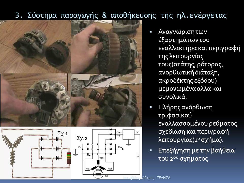3. Σύστημα παραγωγής & αποθήκευσης της ηλ.ενέργειας