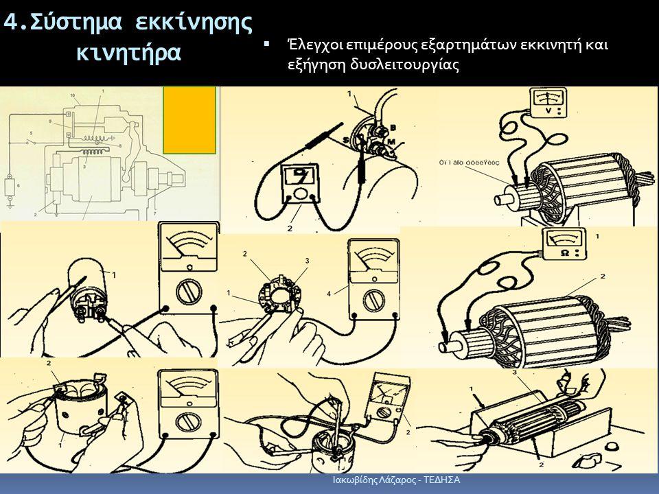 4.Σύστημα εκκίνησης κινητήρα