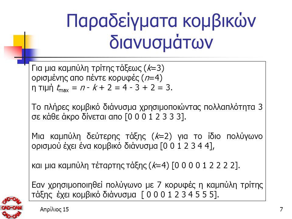 Παραδείγματα κομβικών διανυσμάτων