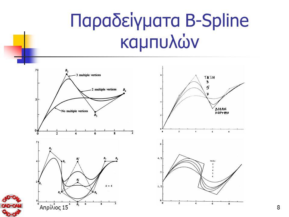 Παραδείγματα Β-Spline καμπυλών