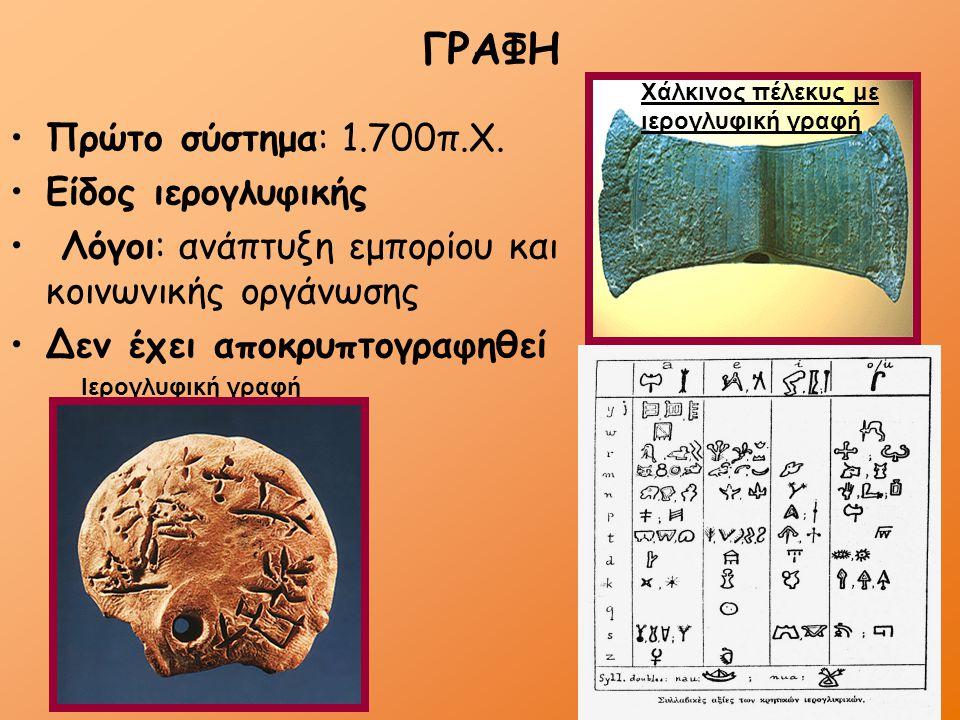 ΓΡΑΦΗ Πρώτο σύστημα: 1.700π.Χ. Είδος ιερογλυφικής