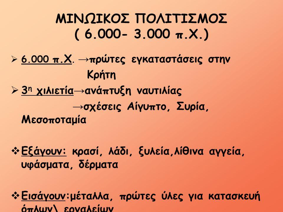 ΜΙΝΩΙΚΟΣ ΠΟΛΙΤΙΣΜΟΣ ( 6.000- 3.000 π.Χ.)