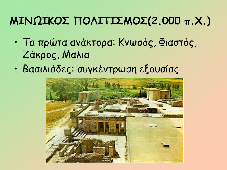 ΜΙΝΩΙΚΟΣ ΠΟΛΙΤΙΣΜΟΣ(2.000 π.Χ.)