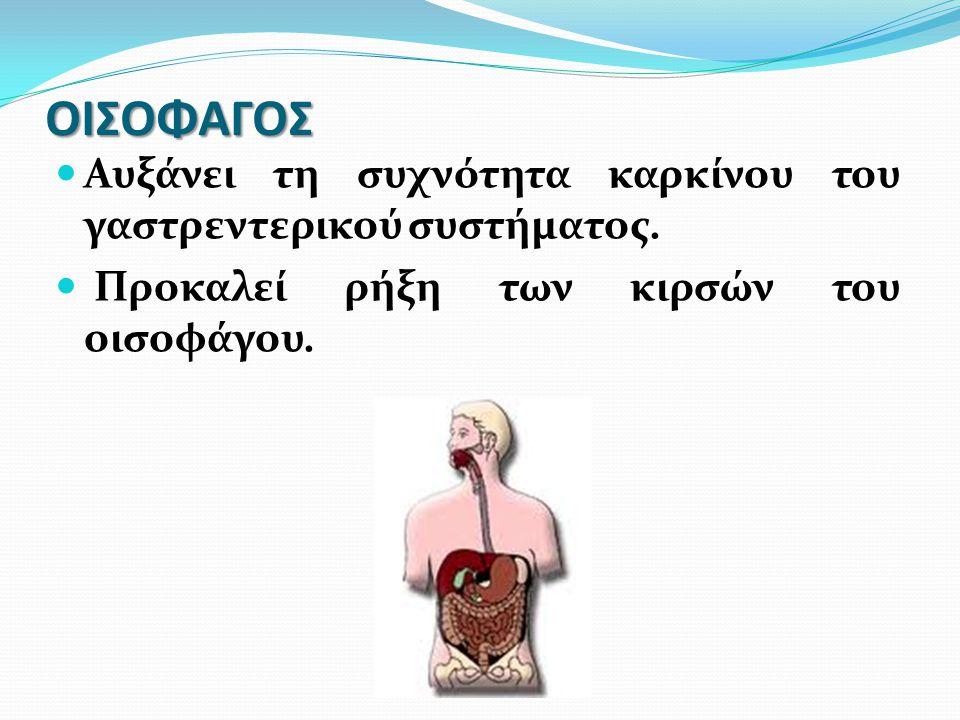 ΟΙΣΟΦΑΓΟΣ Αυξάνει τη συχνότητα καρκίνου του γαστρεντερικού συστήματος.