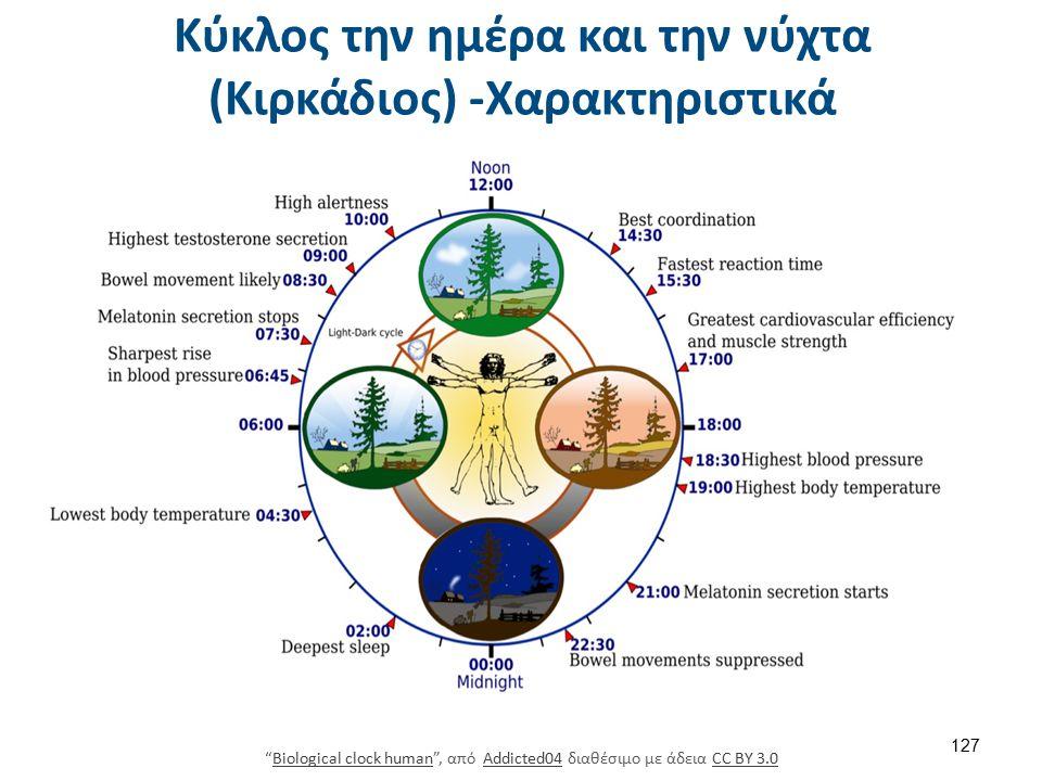 Περιοχές εγκεφάλου που εμπλέκονται στον ύπνο