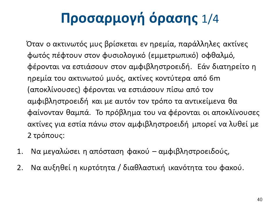 Προσαρμογή όρασης 2/4