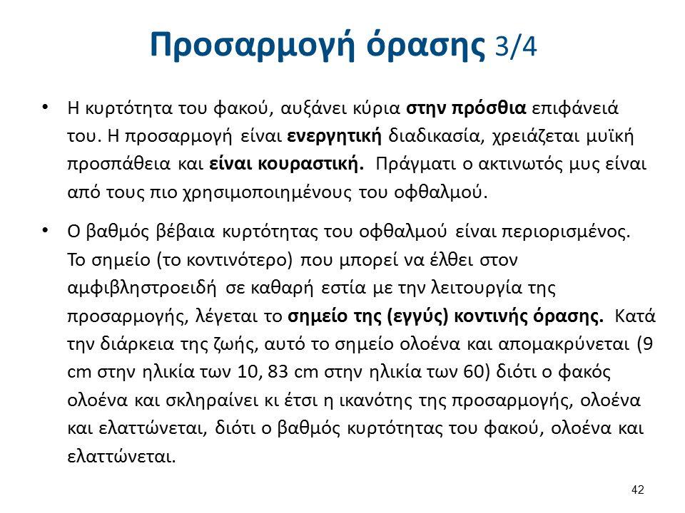 Προσαρμογή όρασης 4/4