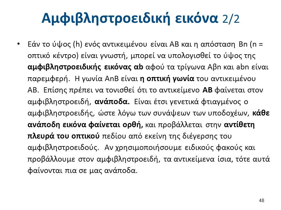 Συχνές ανωμαλίες του σχηματισμού των εικόνων 1/2