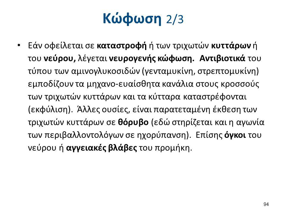 Κώφωση 3/3