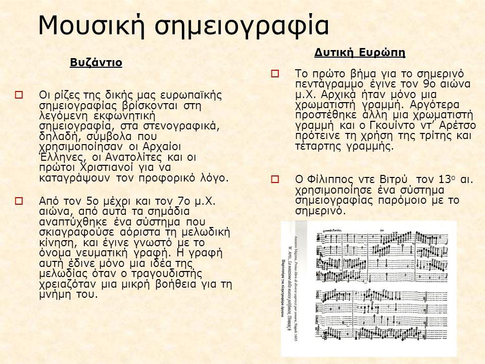 Μουσική σημειογραφία Δυτική Ευρώπη.