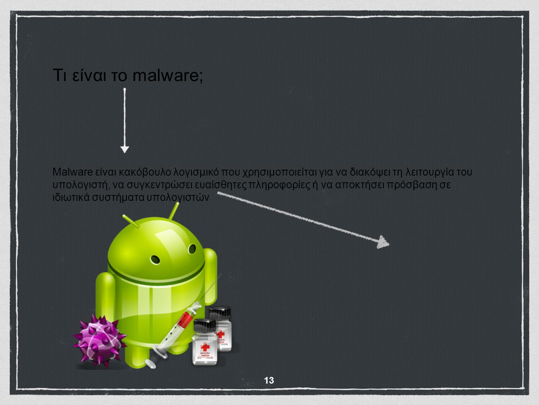 Τι είναι το malware;