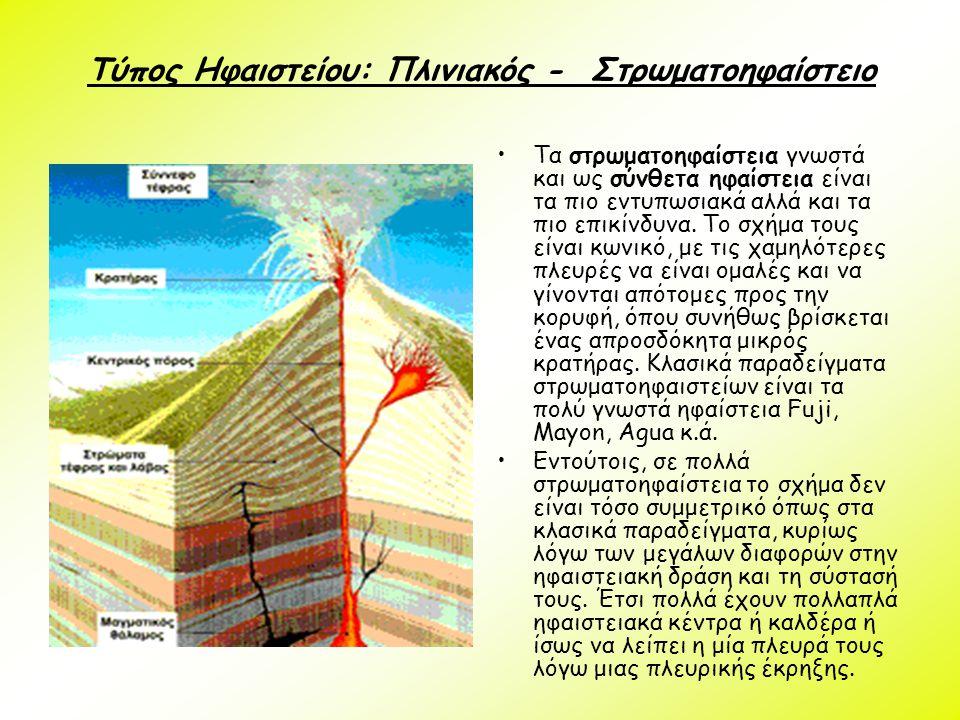Τύπος Ηφαιστείου: Πλινιακός - Στρωματοηφαίστειο