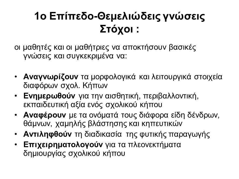 1ο Επίπεδο-Θεμελιώδεις γνώσεις Στόχοι :