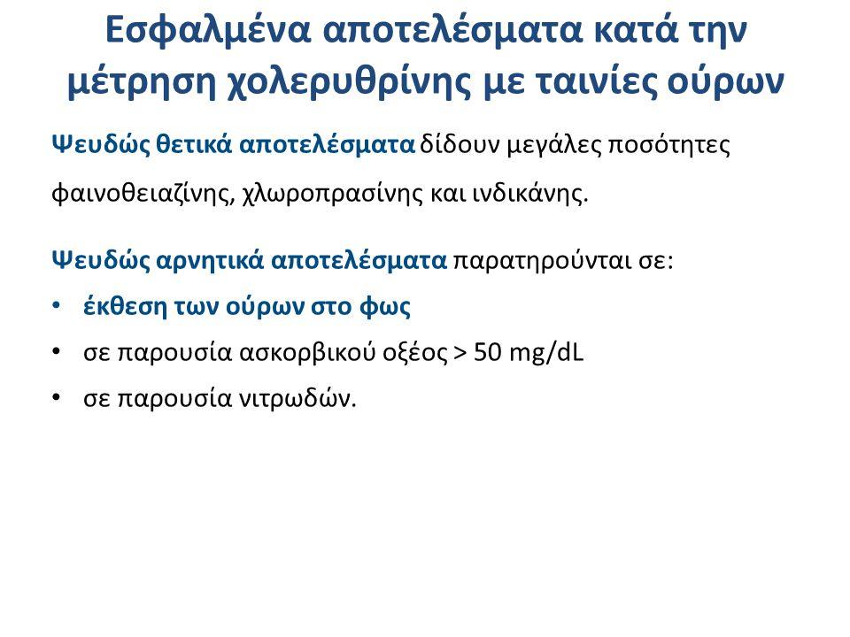 Μέθοδος νιτρικού οξέος