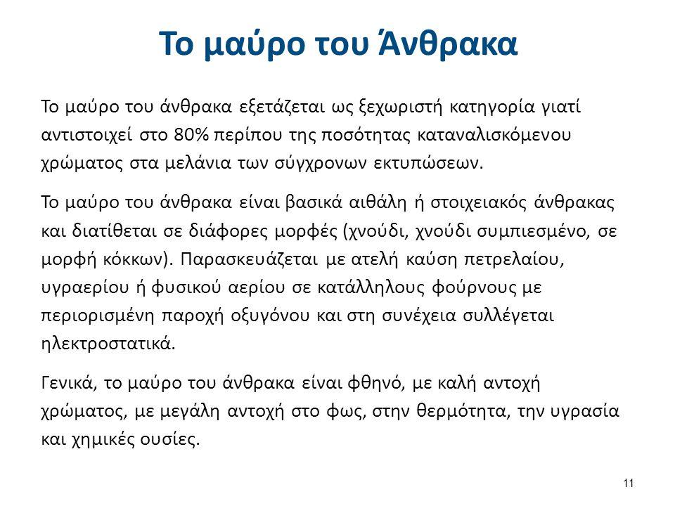 Ανόργανα Πιγμέντα (1 από 3)