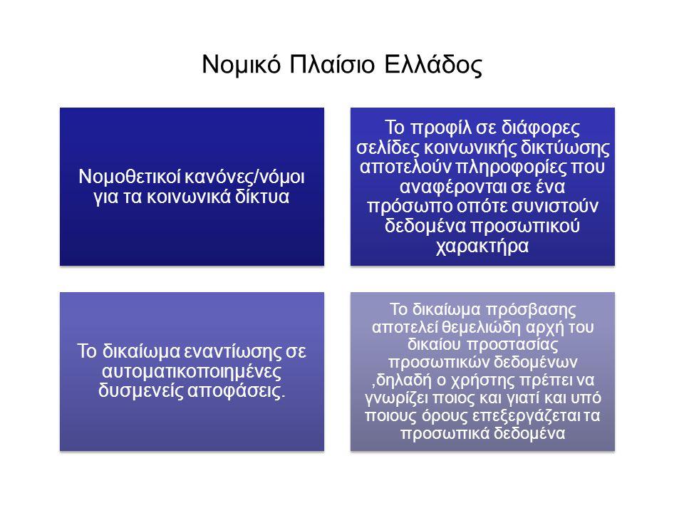 Νομικό Πλαίσιο Ελλάδος