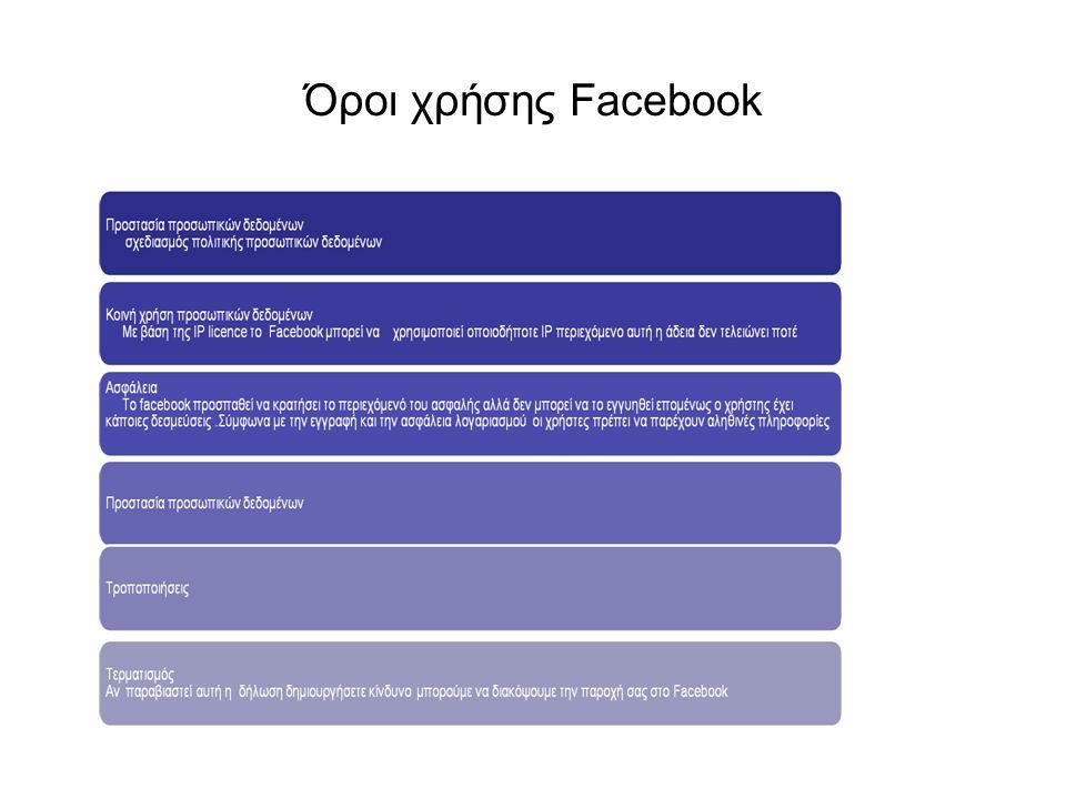 Όροι χρήσης Facebook