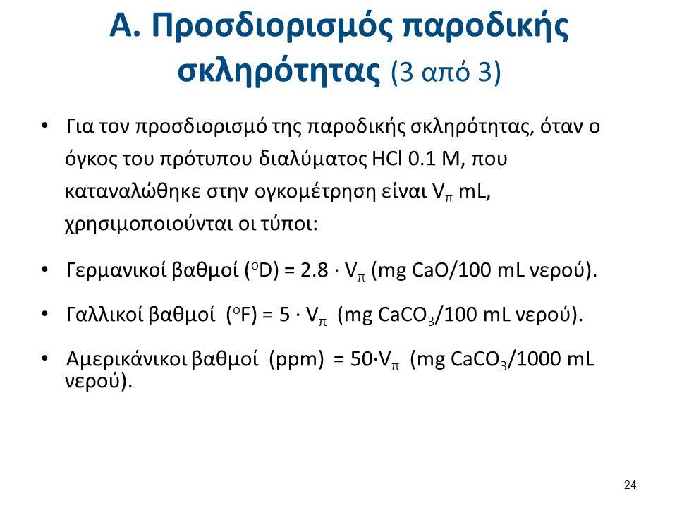 Β. Προσδιορισμός Ολικής Σκληρότητας (1 από 6)