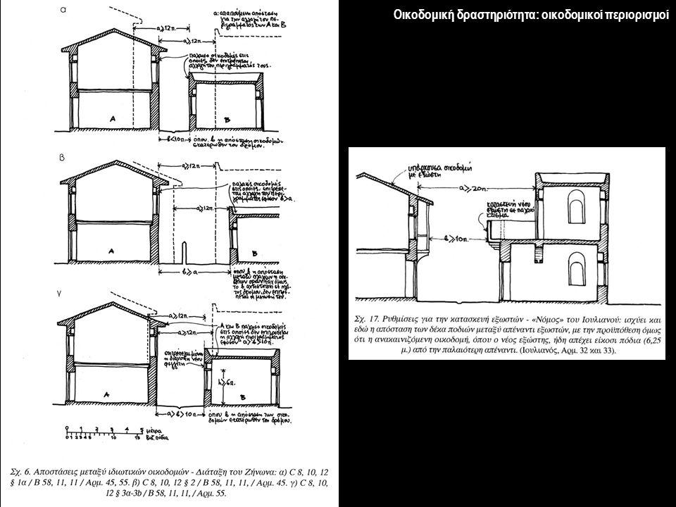 Οικοδομική δραστηριότητα: οικοδομικοί περιορισμοί